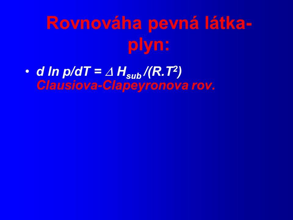 Rovnováha pevná látka- plyn: d ln p/dT =  H sub /(R.T 2 ) Clausiova-Clapeyronova rov.