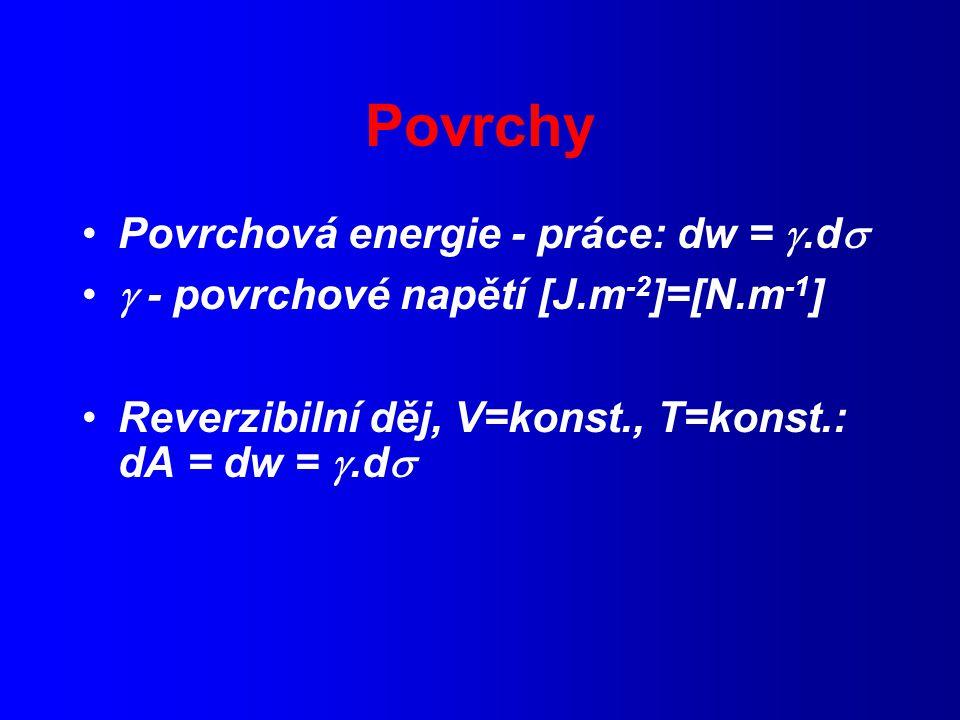 Povrchy Povrchová energie - práce: dw = .d   - povrchové napětí [J.m -2 ]=[N.m -1 ] Reverzibilní děj, V=konst., T=konst.: dA = dw = .d 
