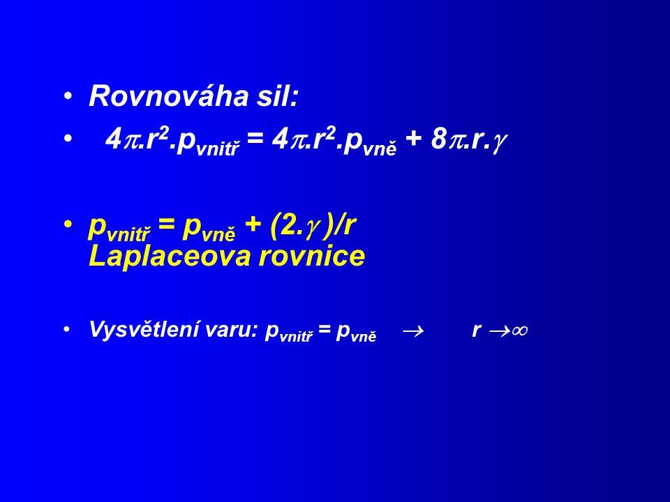 Rovnováha sil: 4 .r 2.p vnitř = 4 .r 2.p vně + 8 .r.