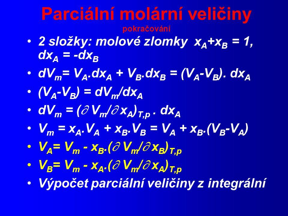 Parciální molární veličiny pokračování 2 složky: molové zlomky x A +x B = 1, dx A = -dx B dV m = V A.dx A + V B.dx B = (V A -V B ).