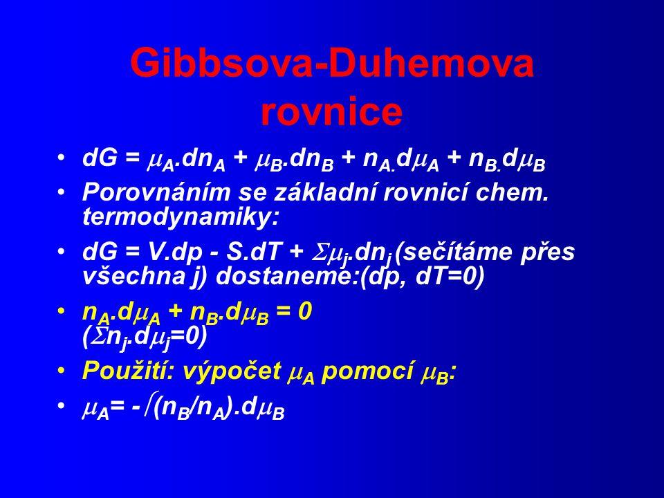 Gibbsova-Duhemova rovnice dG =  A.dn A +  B.dn B + n A.