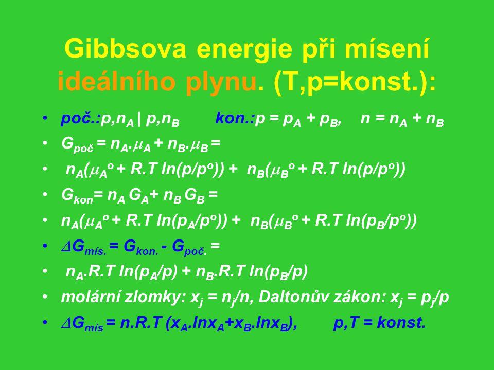 Gibbsova energie při mísení ideálního plynu.