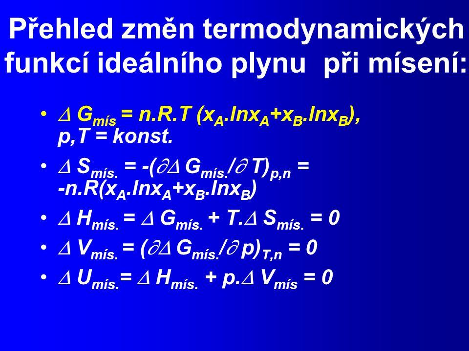 Přehled změn termodynamických funkcí ideálního plynu při mísení:  G mís = n.R.T (x A.lnx A +x B.lnx B ), p,T = konst.