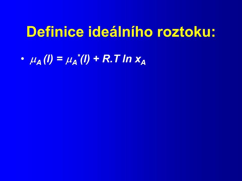 Definice ideálního roztoku:  A (l) =  A * (l) + R.T ln x A
