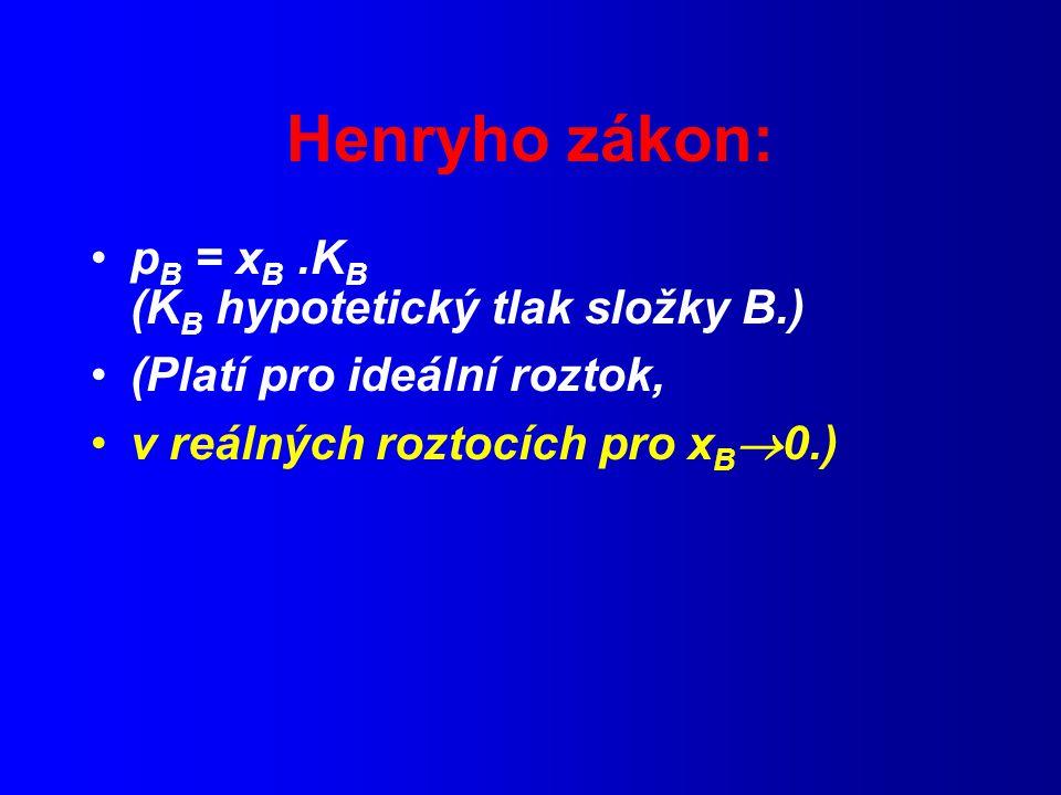 Henryho zákon: p B = x B.K B (K B hypotetický tlak složky B.) (Platí pro ideální roztok, v reálných roztocích pro x B  0.)
