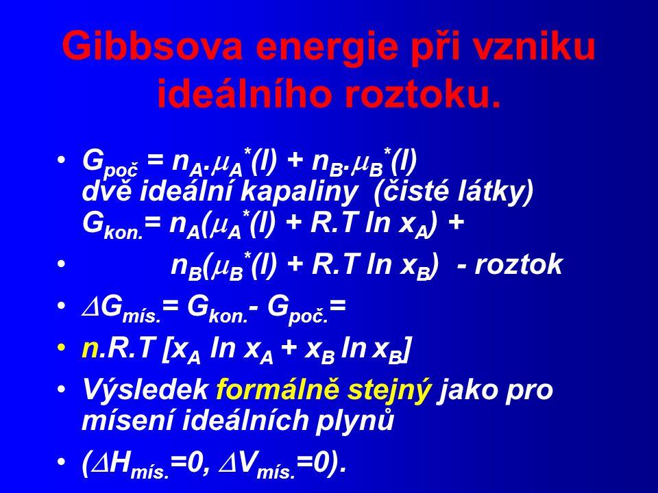 Gibbsova energie při vzniku ideálního roztoku.G poč = n A.