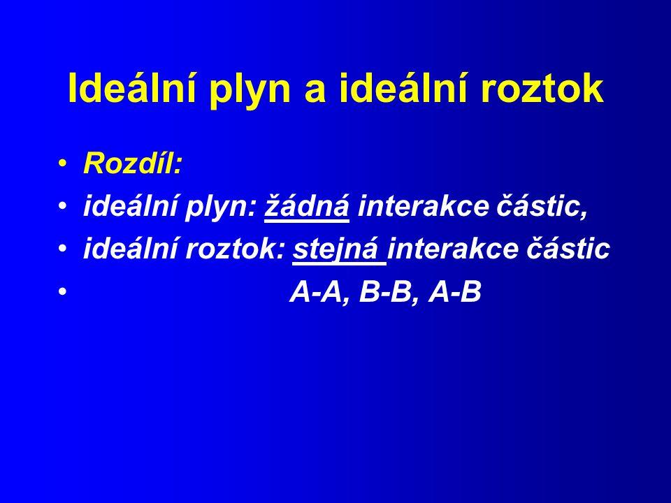 Ideální plyn a ideální roztok Rozdíl: ideální plyn: žádná interakce částic, ideální roztok: stejná interakce částic A-A, B-B, A-B