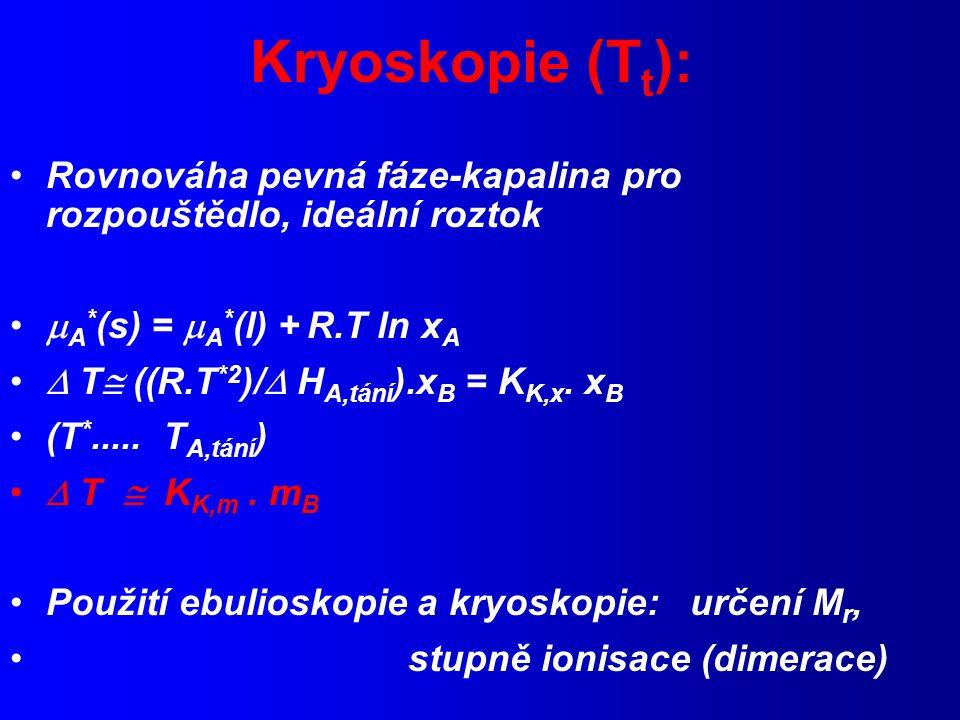 Kryoskopie (T t ): Rovnováha pevná fáze-kapalina pro rozpouštědlo, ideální roztok  A * (s) =  A * (l) + R.T ln x A  T  ((R.T *2 )/  H A,tání ).x B = K K,x.