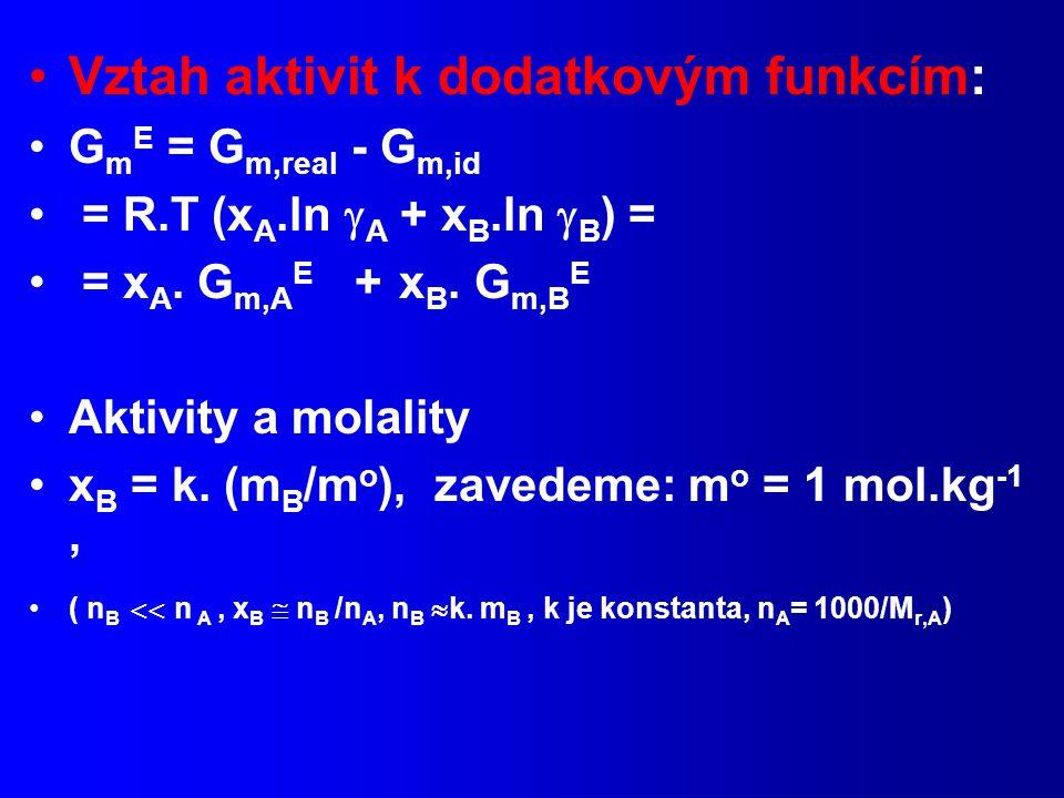 Vztah aktivit k dodatkovým funkcím: G m E = G m,real - G m,id = R.T (x A.ln  A + x B.ln  B ) = = x A.