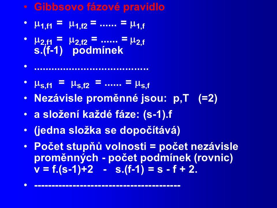 Gibbsovo fázové pravidlo  1,f1 =  1,f2 =......=  1,f  2,f1 =  2,f2 =......