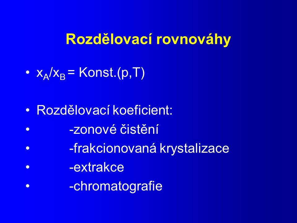 Rozdělovací rovnováhy x A /x B = Konst.(p,T) Rozdělovací koeficient: -zonové čistění -frakcionovaná krystalizace -extrakce -chromatografie