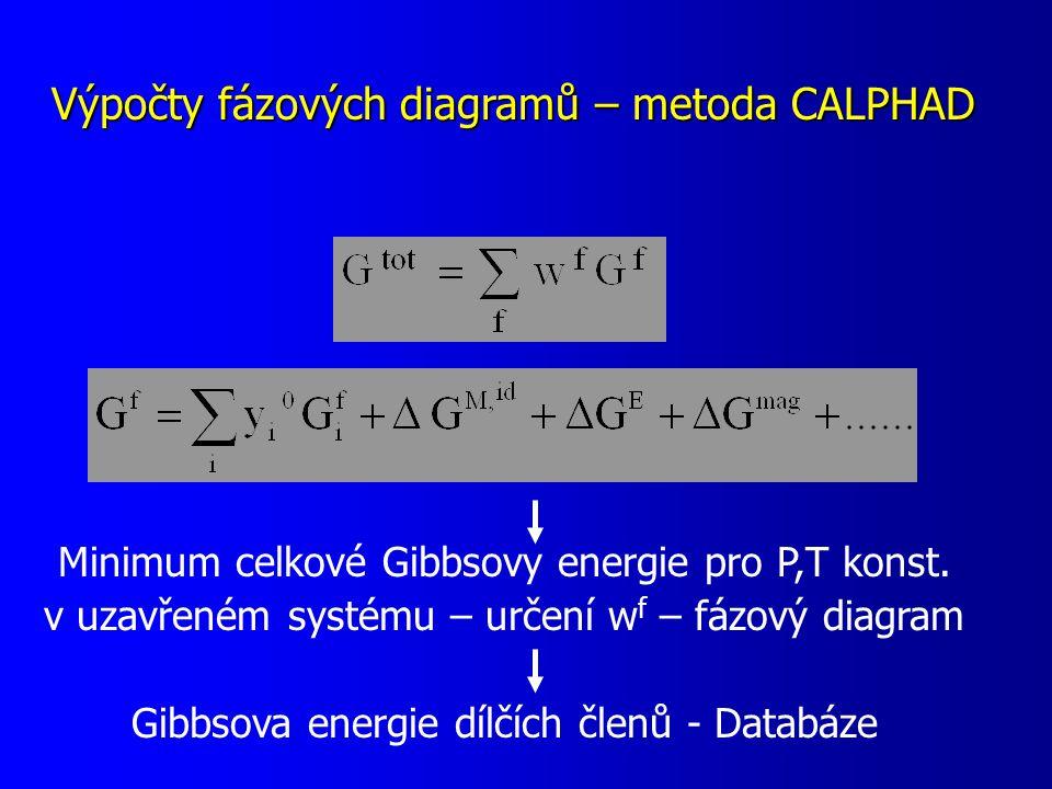 Výpočty fázových diagramů – metoda CALPHAD Výpočty fázových diagramů – metoda CALPHAD Minimum celkové Gibbsovy energie pro P,T konst.