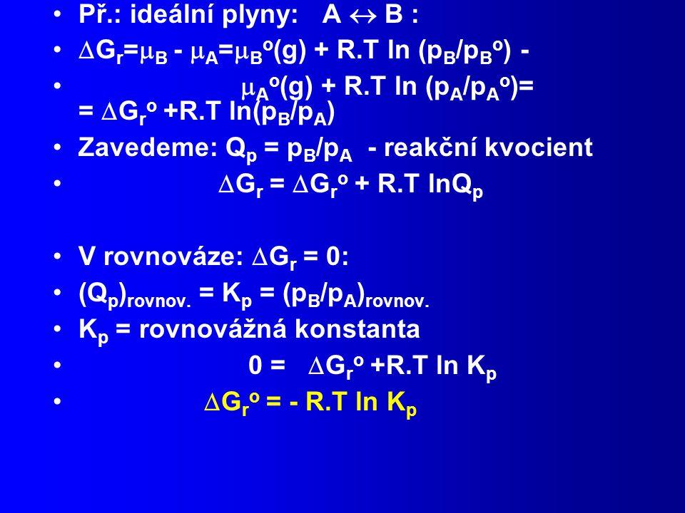 Př.: ideální plyny: A  B :  G r =  B -  A =  B o (g) + R.T ln (p B /p B o ) -  A o (g) + R.T ln (p A /p A o )= =  G r o +R.T ln(p B /p A ) Zavedeme: Q p = p B /p A - reakční kvocient  G r =  G r o + R.T lnQ p V rovnováze:  G r = 0: (Q p ) rovnov.