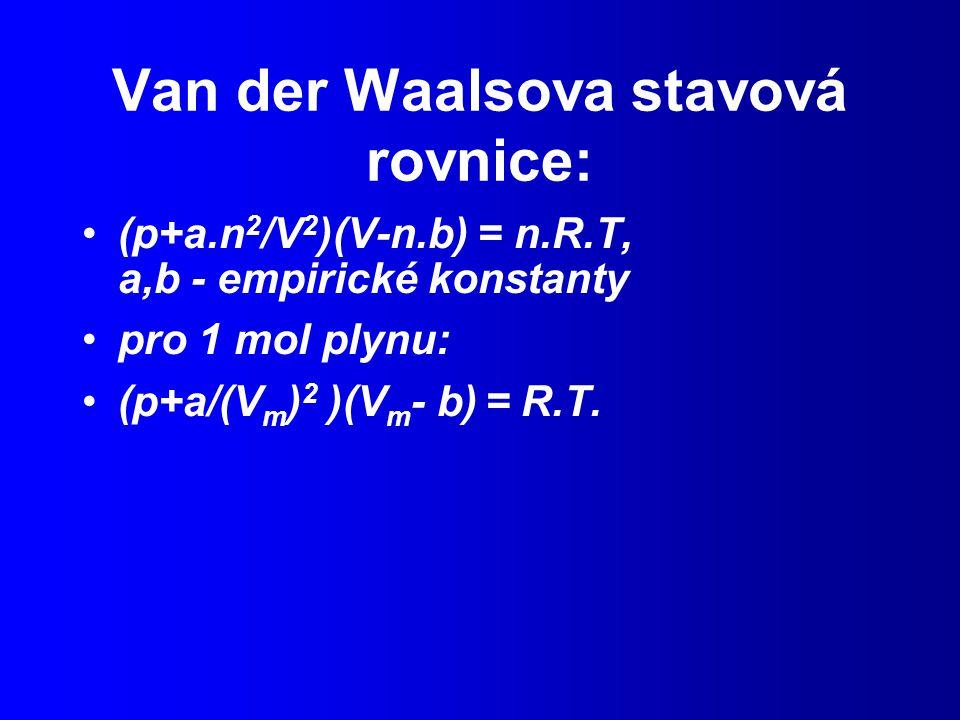 Van der Waalsova stavová rovnice: (p+a.n 2 /V 2 )(V-n.b) = n.R.T, a,b - empirické konstanty pro 1 mol plynu: (p+a/(V m ) 2 )(V m - b) = R.T.