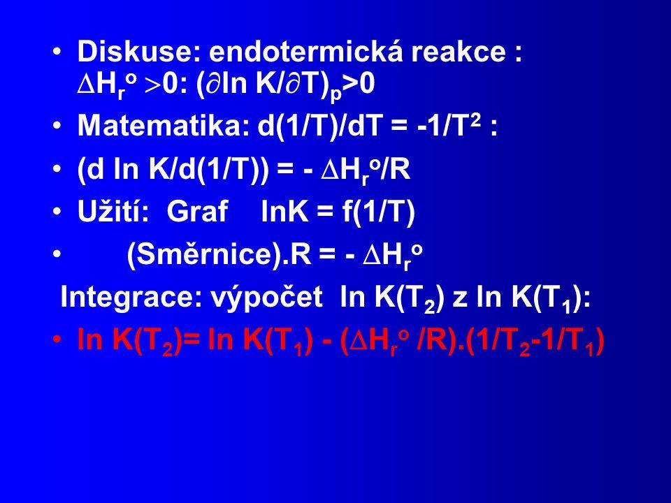 Diskuse: endotermická reakce :  H r o  0: (  ln K/  T) p >0 Matematika: d(1/T)/dT = -1/T 2 : (d ln K/d(1/T)) = -  H r o /R Užití: Graf lnK = f(1/T) (Směrnice).R = -  H r o Integrace: výpočet ln K(T 2 ) z ln K(T 1 ): ln K(T 2 )= ln K(T 1 ) - (  H r o /R).(1/T 2 -1/T 1 )