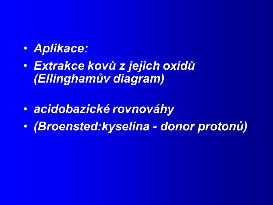 Aplikace: Extrakce kovů z jejich oxidů (Ellinghamův diagram) acidobazické rovnováhy (Broensted:kyselina - donor protonů)
