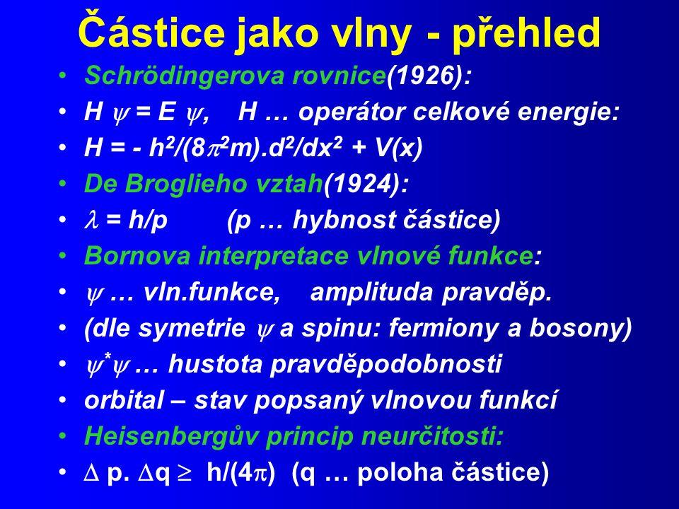 Částice jako vlny - přehled Schrödingerova rovnice(1926): H  = E , H … operátor celkové energie: H = - h 2 /(8  2 m).d 2 /dx 2 + V(x) De Broglieho vztah(1924): = h/p (p … hybnost částice) Bornova interpretace vlnové funkce:  … vln.funkce, amplituda pravděp.