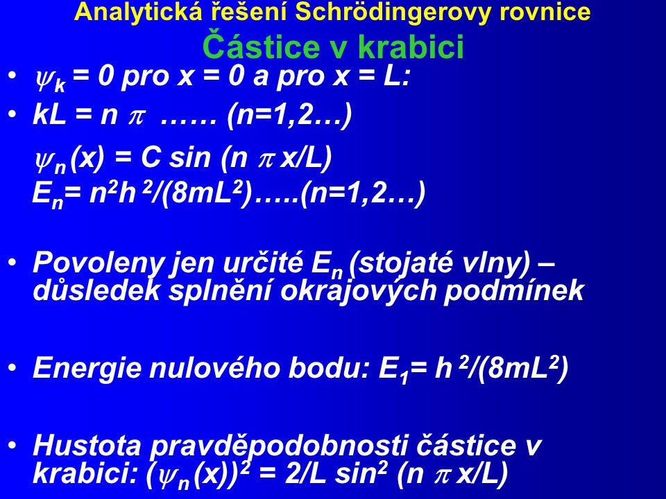 Analytická řešení Schrödingerovy rovnice Částice v krabici  k = 0 pro x = 0 a pro x = L: kL = n  …… (n=1,2…)  n (x) = C sin (n  x/L) E n = n 2 h 2 /(8mL 2 )…..(n=1,2…) Povoleny jen určité E n (stojaté vlny) – důsledek splnění okrajových podmínek Energie nulového bodu: E 1 = h 2 /(8mL 2 ) Hustota pravděpodobnosti částice v krabici: (  n (x)) 2 = 2/L sin 2 (n  x/L)
