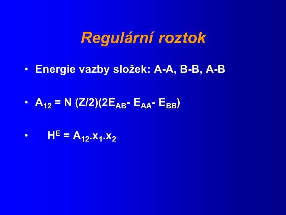 Regulární roztok Energie vazby složek: A-A, B-B, A-B A 12 = N (Z/2)(2E AB - E AA - E BB ) H E = A 12.x 1.x 2
