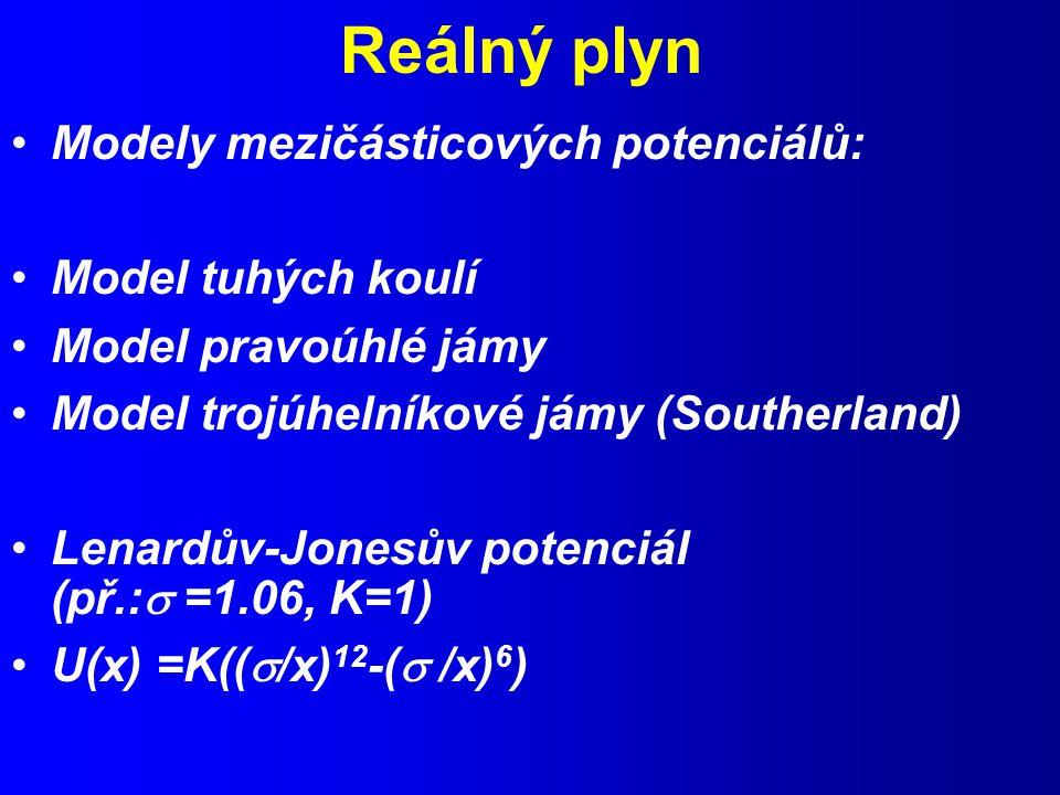 Reálný plyn Modely mezičásticových potenciálů: Model tuhých koulí Model pravoúhlé jámy Model trojúhelníkové jámy (Southerland) Lenardův-Jonesův potenciál (př.:  =1.06, K=1) U(x) =K((  /x) 12 -(  /x) 6 )