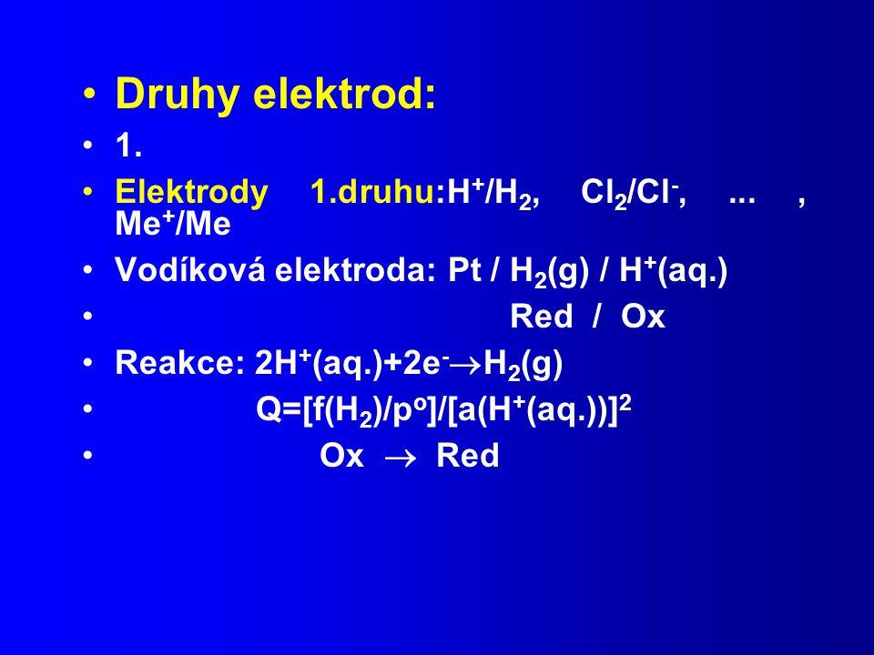 Druhy elektrod: 1.