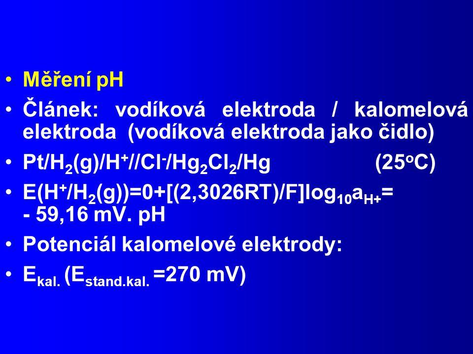 Měření pH Článek: vodíková elektroda / kalomelová elektroda (vodíková elektroda jako čidlo) Pt/H 2 (g)/H + //Cl - /Hg 2 Cl 2 /Hg (25 o C) E(H + /H 2 (g))=0+[(2,3026RT)/F]log 10 a H+ = - 59,16 mV.