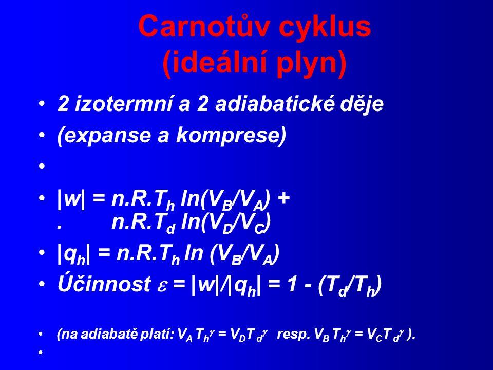 Carnotův cyklus (ideální plyn) 2 izotermní a 2 adiabatické děje (expanse a komprese) |w| = n.R.T h ln(V B /V A ) +.