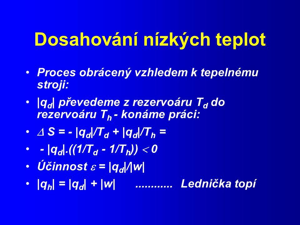 Dosahování nízkých teplot Proces obrácený vzhledem k tepelnému stroji: |q d | převedeme z rezervoáru T d do rezervoáru T h - konáme práci:  S = - |q d |/T d + |q d |/T h = - |q d |.((1/T d - 1/T h ))  0 Účinnost  = |q d |/|w| |q h | = |q d | + |w|............