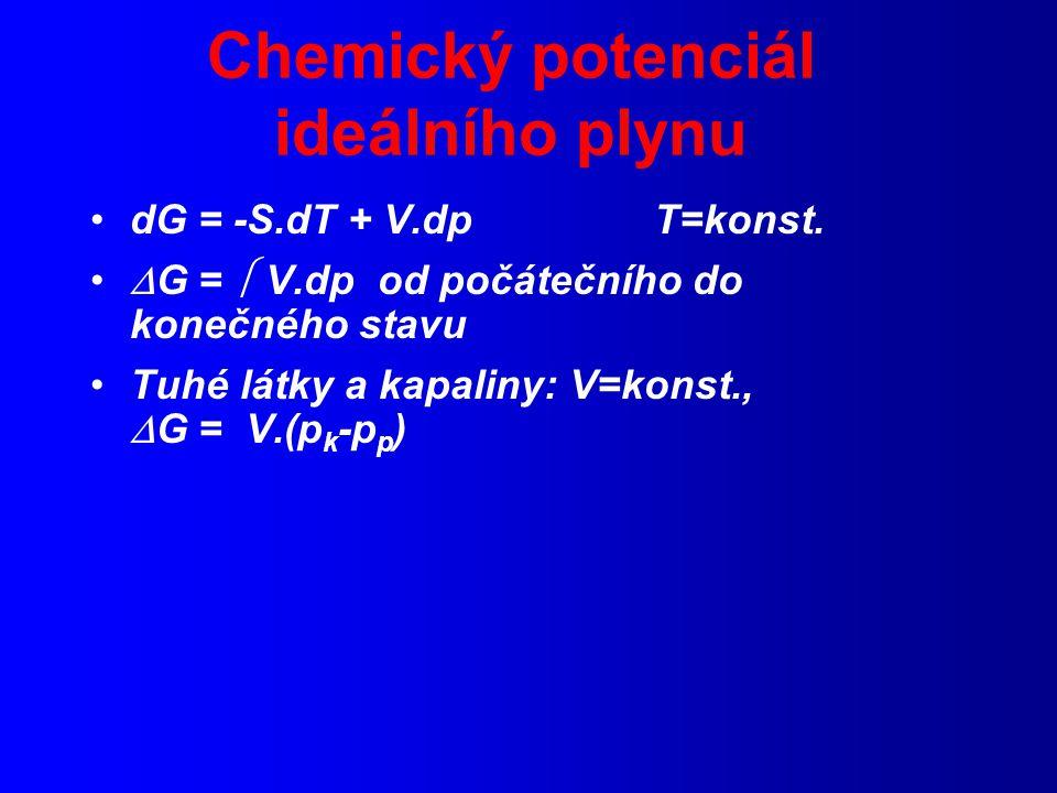 Chemický potenciál ideálního plynu dG = -S.dT + V.dp T=konst.