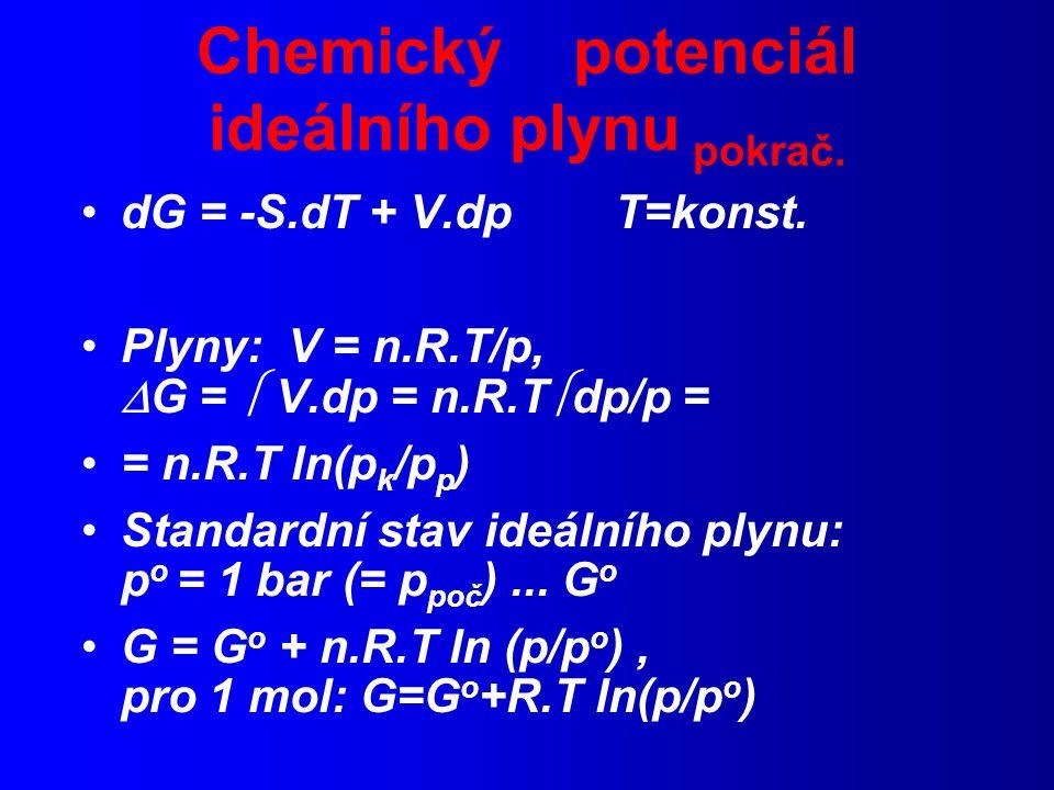 Chemický potenciál ideálního plynu pokrač.dG = -S.dT + V.dp T=konst.