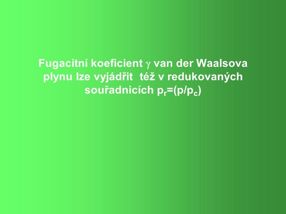 Fugacitní koeficient  van der Waalsova plynu lze vyjádřit též v redukovaných souřadnicích p r =(p/p c )