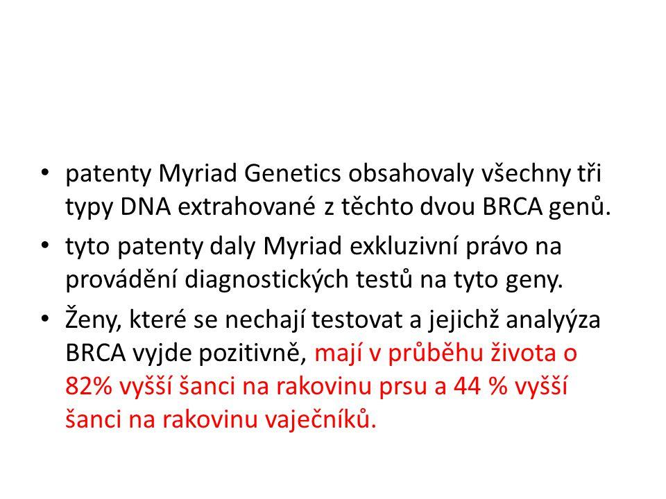 patenty Myriad Genetics obsahovaly všechny tři typy DNA extrahované z těchto dvou BRCA genů.