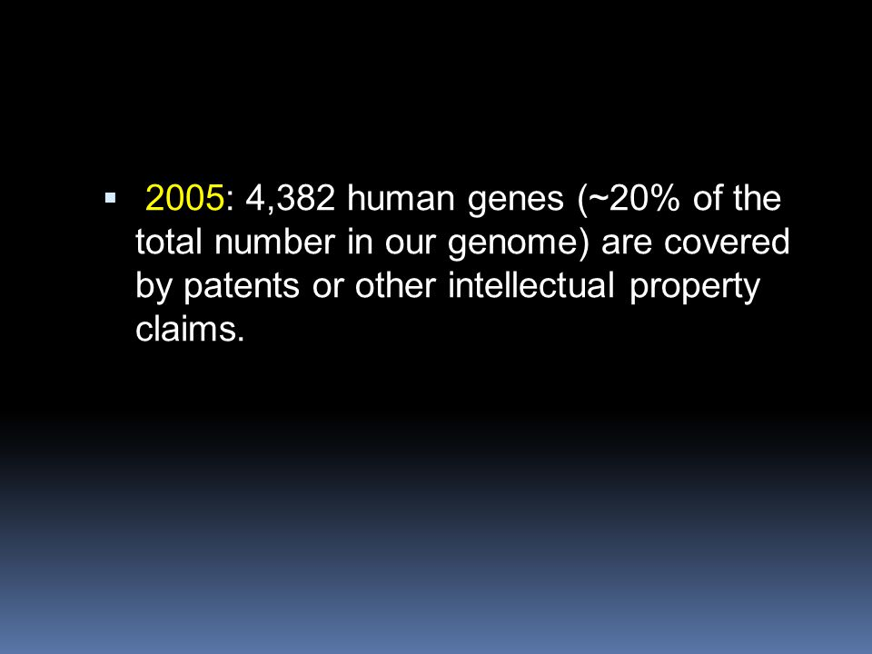 2005: 4,382 human genes (~20% of the total number in our genome) are covered by patents or other intellectual property claims.