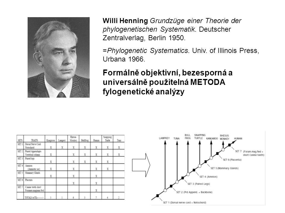 Willi Henning Grundzüge einer Theorie der phylogenetischen Systematik.
