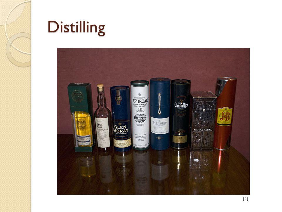 Distilling [4]
