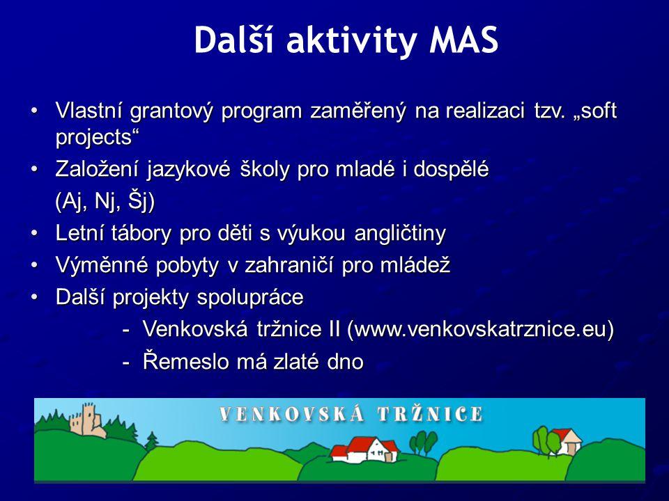 Další aktivity MAS Vlastní grantový program zaměřený na realizaci tzv.
