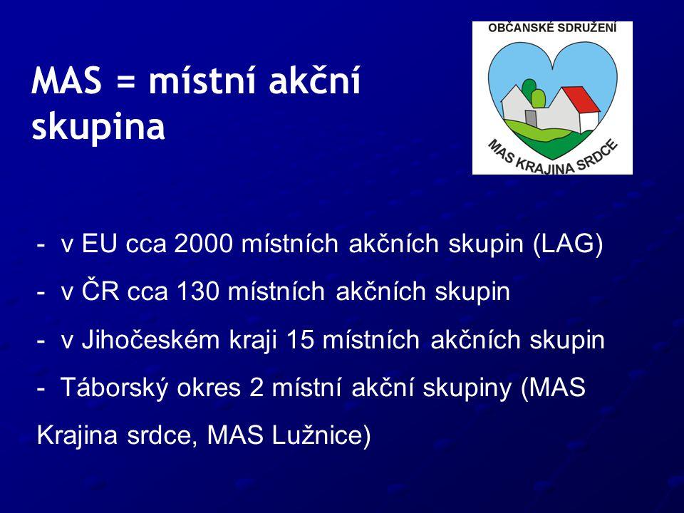 MAS = místní akční skupina - v EU cca 2000 místních akčních skupin (LAG) - v ČR cca 130 místních akčních skupin - v Jihočeském kraji 15 místních akčních skupin - Táborský okres 2 místní akční skupiny (MAS Krajina srdce, MAS Lužnice)