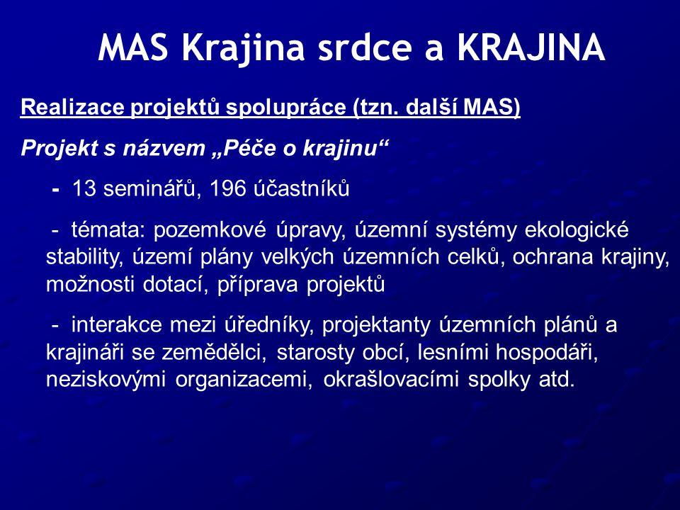 MAS Krajina srdce a KRAJINA Realizace projektů spolupráce (tzn.