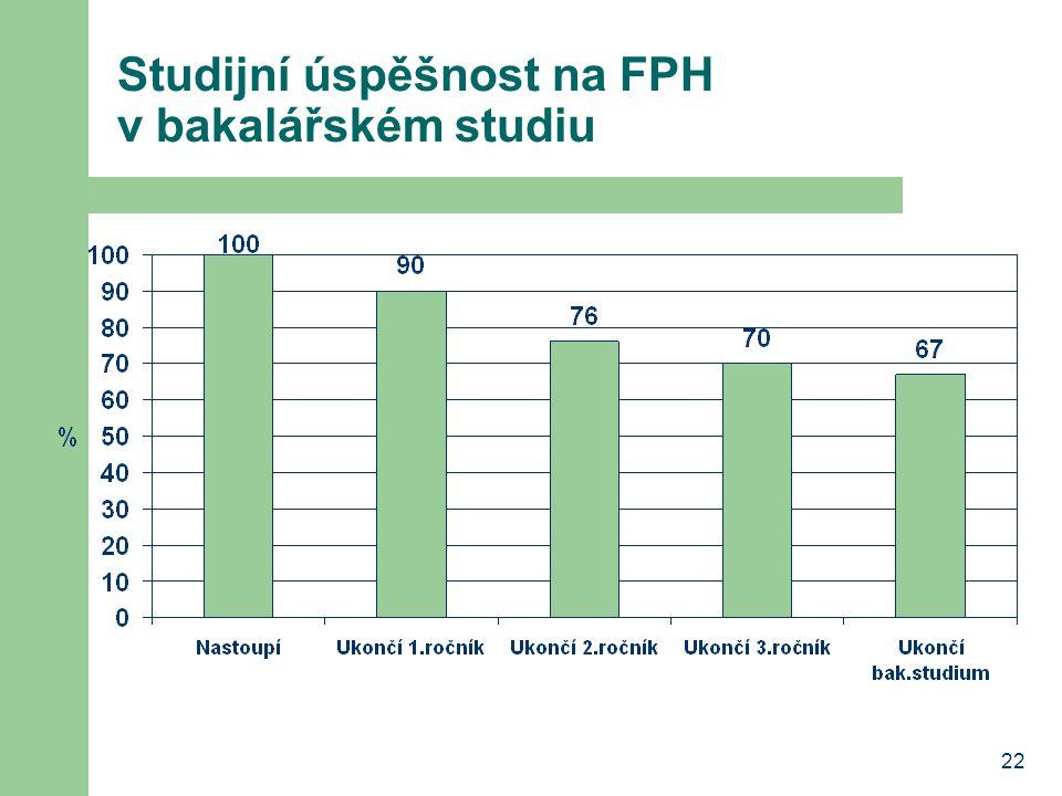 22 Studijní úspěšnost na FPH v bakalářském studiu