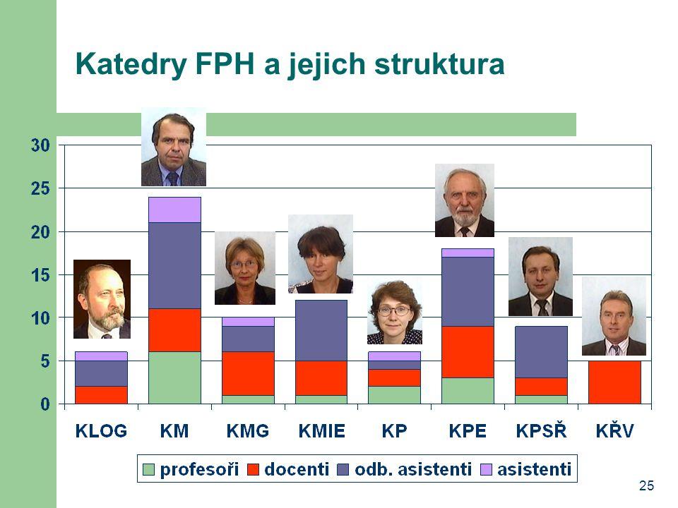 25 Katedry FPH a jejich struktura