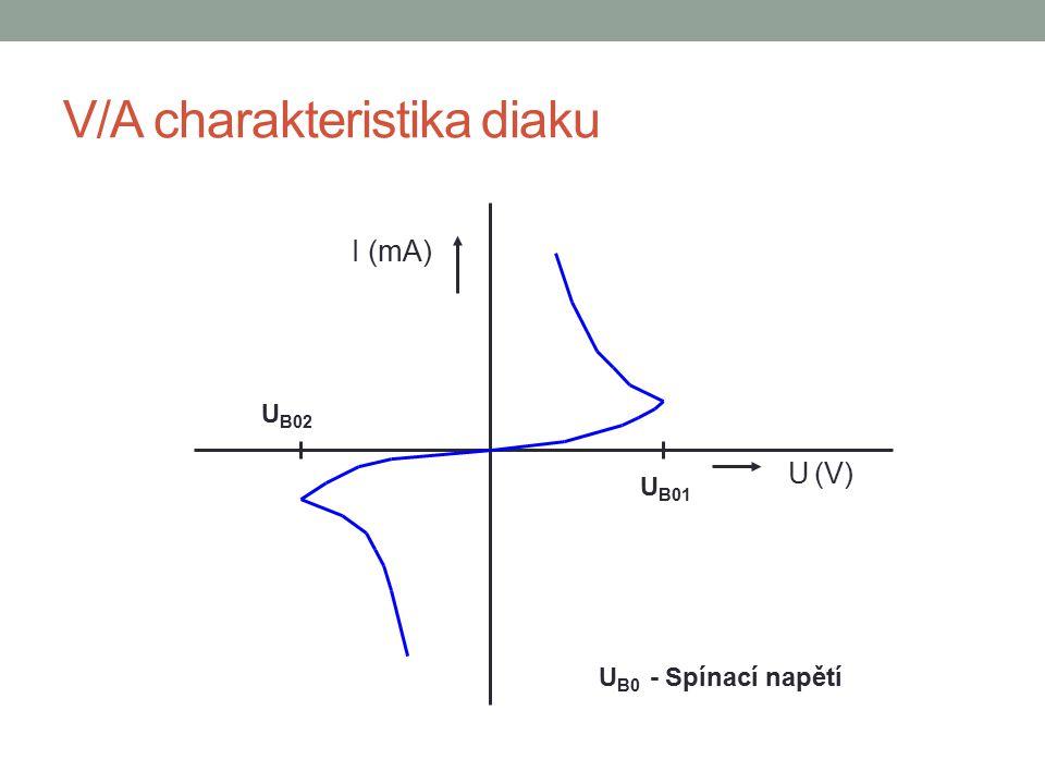 V/A charakteristika diaku U (V) I (mA) U B01 U B02 U B0 - Spínací napětí