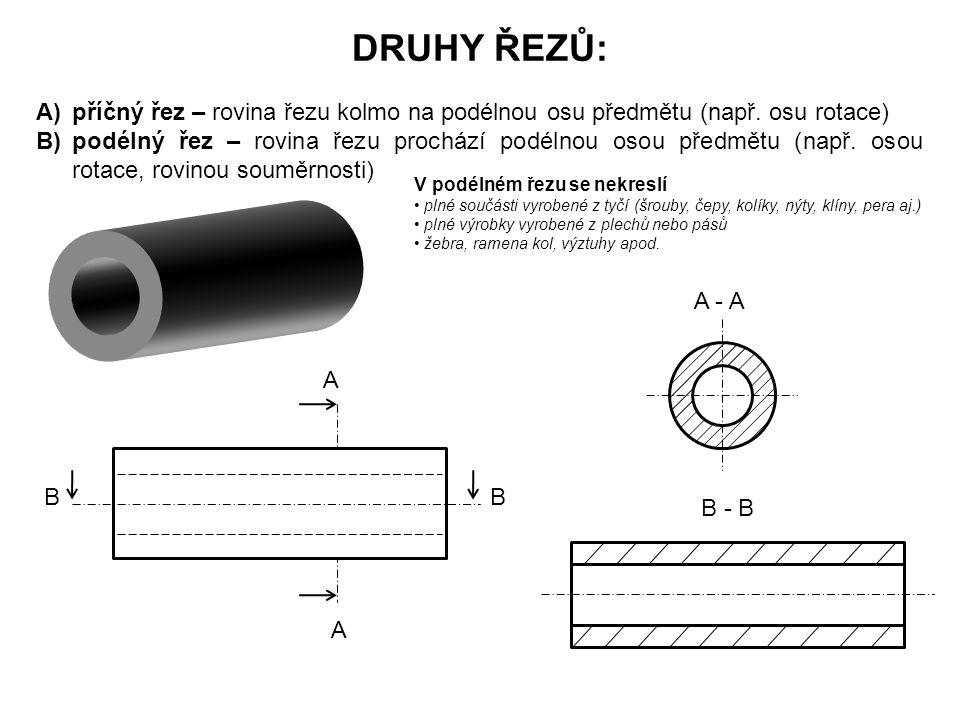 DRUHY ŘEZŮ: A)příčný řez – rovina řezu kolmo na podélnou osu předmětu (např.
