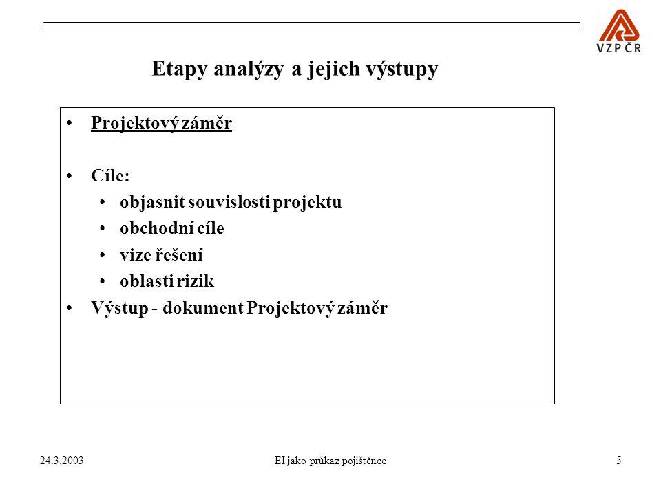 24.3.2003EI jako průkaz pojištěnce5 Etapy analýzy a jejich výstupy Projektový záměr Cíle: objasnit souvislosti projektu obchodní cíle vize řešení oblasti rizik Výstup - dokument Projektový záměr