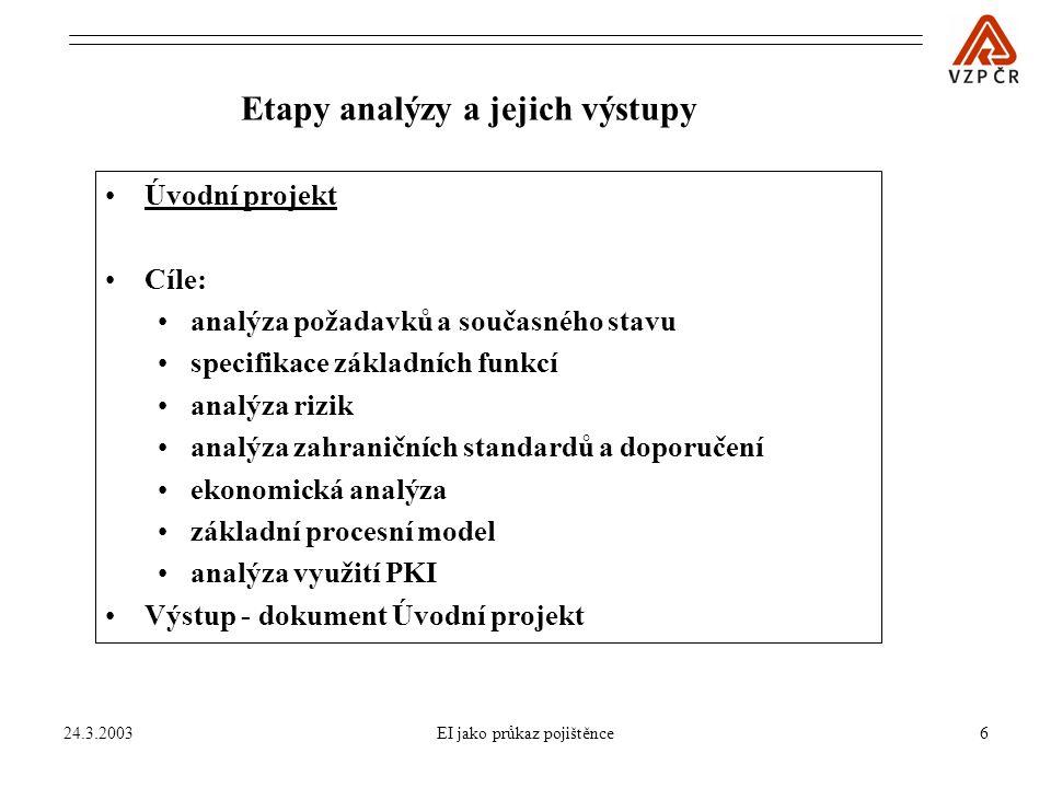 24.3.2003EI jako průkaz pojištěnce6 Úvodní projekt Cíle: analýza požadavků a současného stavu specifikace základních funkcí analýza rizik analýza zahraničních standardů a doporučení ekonomická analýza základní procesní model analýza využití PKI Výstup - dokument Úvodní projekt Etapy analýzy a jejich výstupy