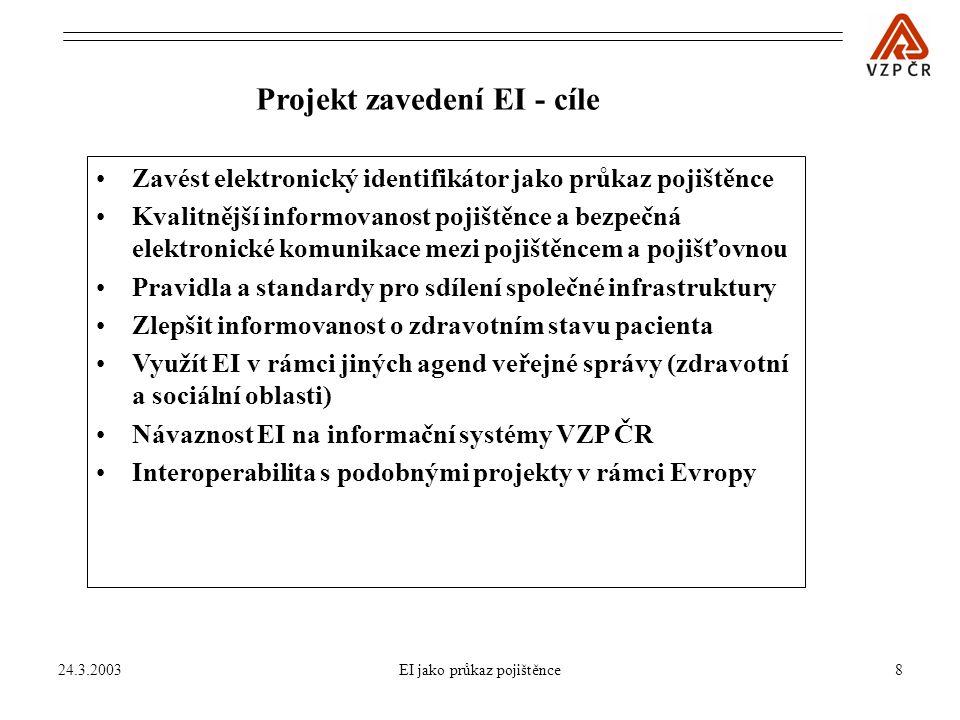 24.3.2003EI jako průkaz pojištěnce9 Vize řešení