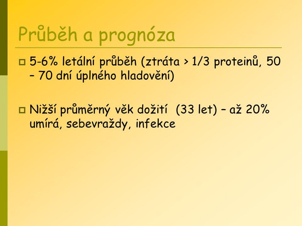Průběh a prognóza  5-6% letální průběh (ztráta > 1/3 proteinů, 50 – 70 dní úplného hladovění)  Nižší průměrný věk dožití (33 let) – až 20% umírá, se