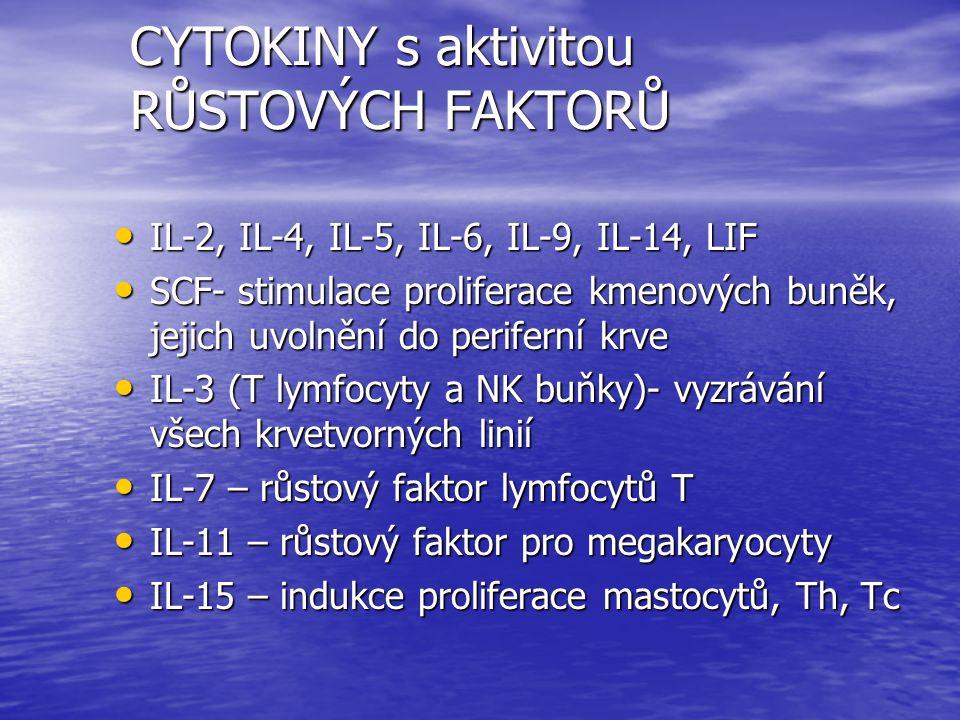 CYTOKINY s aktivitou RŮSTOVÝCH FAKTORŮ IL-2, IL-4, IL-5, IL-6, IL-9, IL-14, LIF IL-2, IL-4, IL-5, IL-6, IL-9, IL-14, LIF SCF- stimulace proliferace km