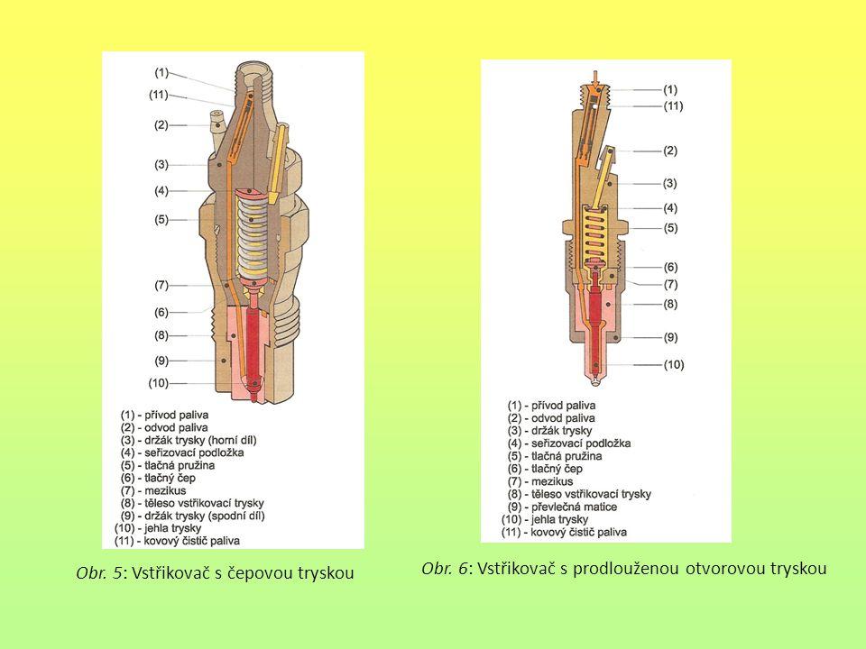 Obr. 5: Vstřikovač s čepovou tryskou Obr. 6: Vstřikovač s prodlouženou otvorovou tryskou