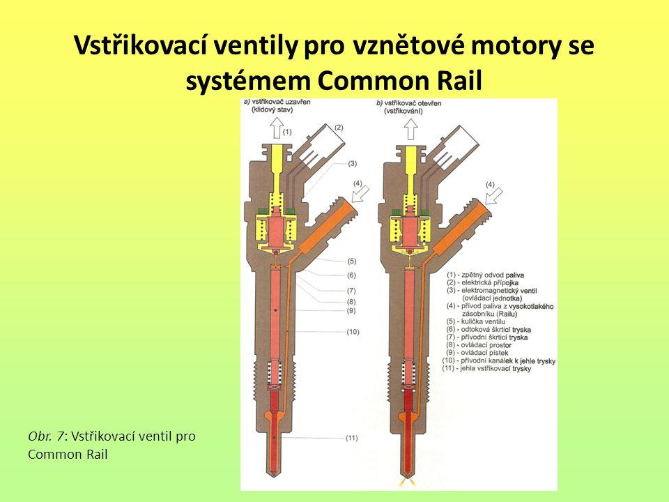 Vstřikovací ventily pro vznětové motory se systémem Common Rail Obr. 7: Vstřikovací ventil pro Common Rail