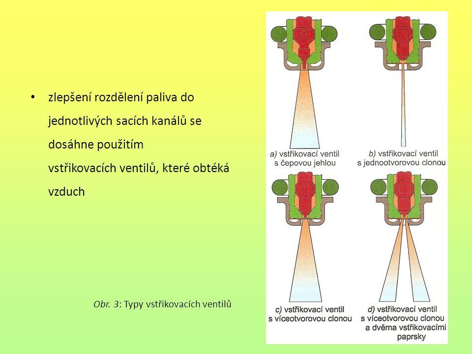 Obr. 3: Typy vstřikovacích ventilů zlepšení rozdělení paliva do jednotlivých sacích kanálů se dosáhne použitím vstřikovacích ventilů, které obtéká vzd